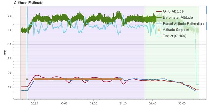 0771_AltitudeGraph