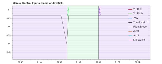 bokeh_plot(3)