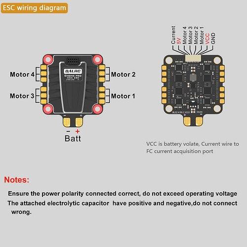 DALRC-ENGINE-PRO-40A-ESC-4-in-1-3-5S-Blheli-32-4in1-ESC-Brushless-DSHOT1200.jpg_q50