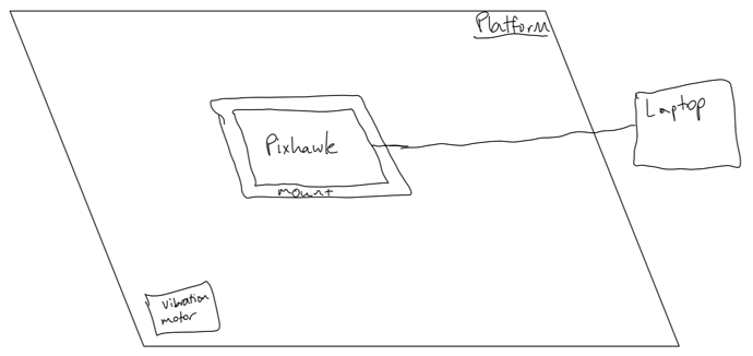 Pixhawk_Vibration_Test_Setup