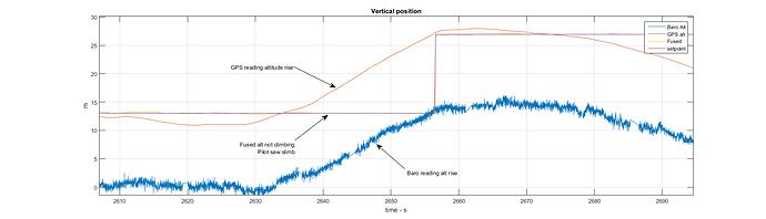 vertical%20position
