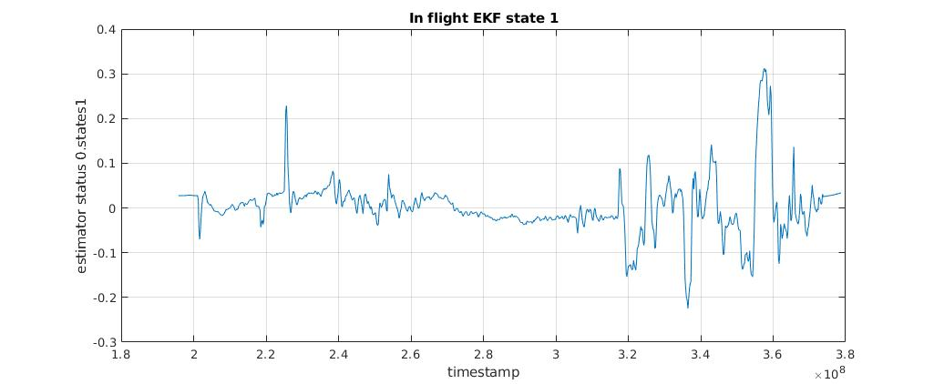 inflight_state1