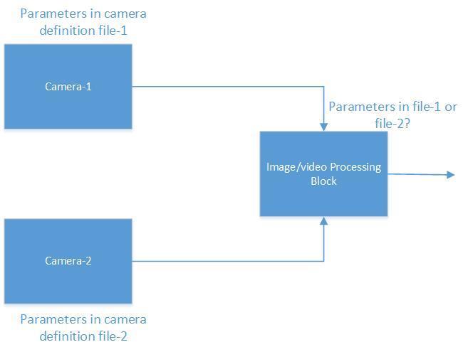 MAVLink Camera API Discussion - PX4 Discussion Forum, PX4